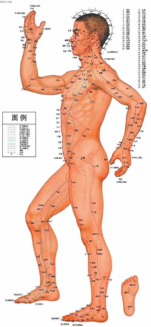 kiinalainen hoitomenetelmä
